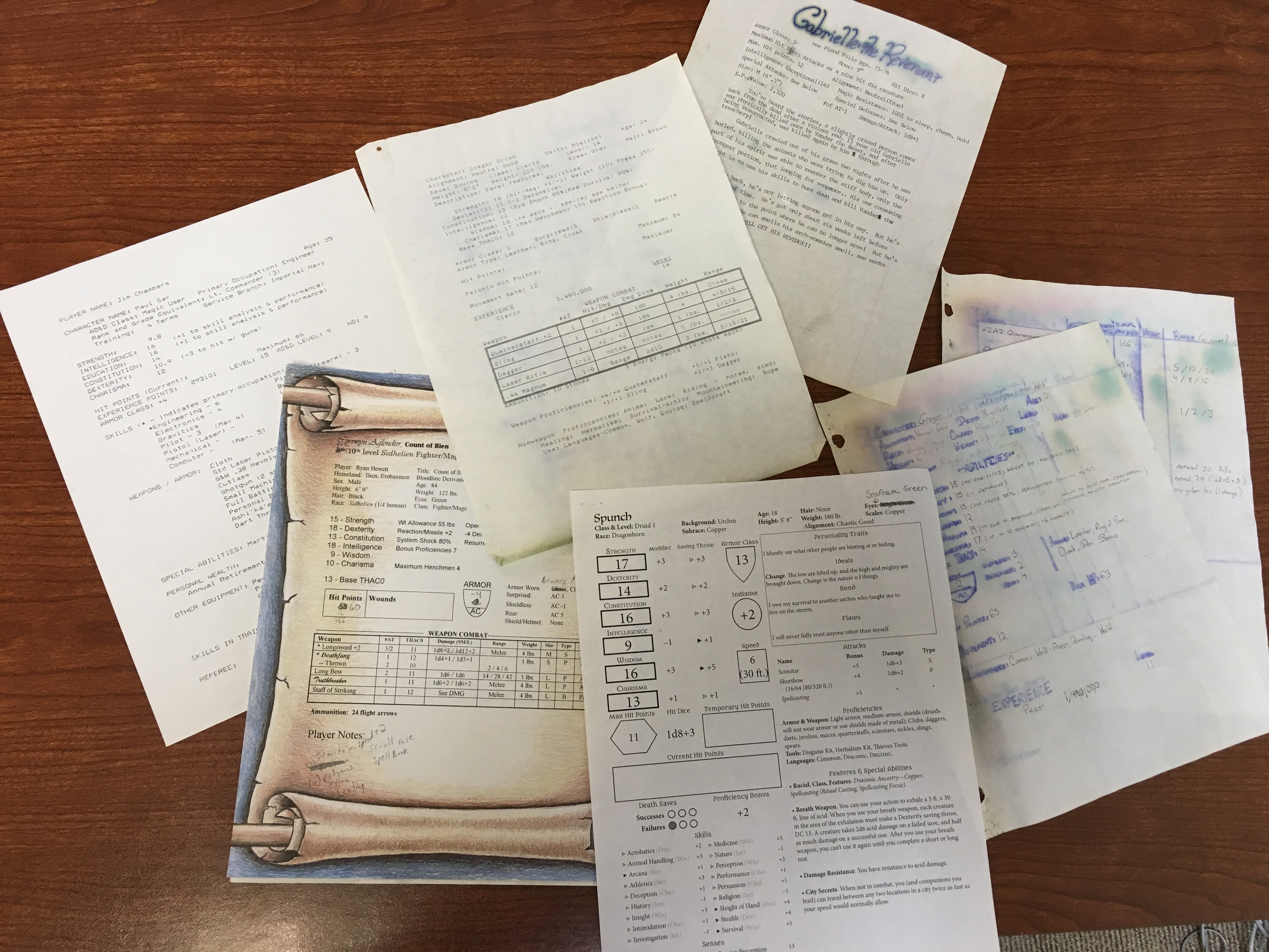 Building Character (Sheets